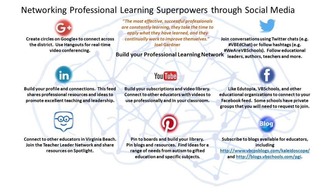 digital learning – Office of Professional Growth and Innovation